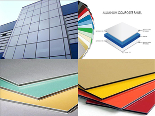 China 3mm / 4mm Thickness Aluminum Composite Metal Panels Anti-Static , Fireproof supplier